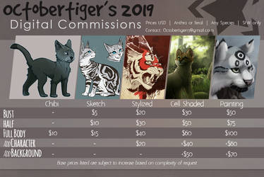 2019 Commission Prices by Octobertiger
