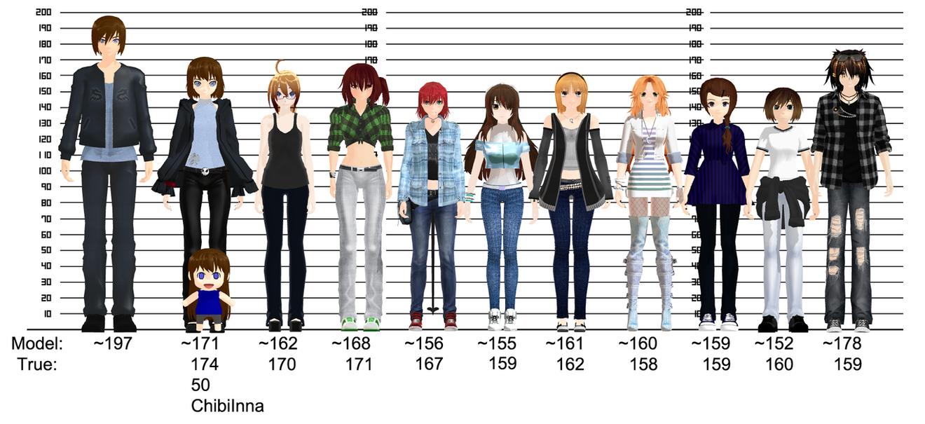 height by innaaleksui on DeviantArt