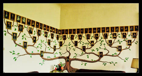 Family tree of the Sternbergs by LaMantha
