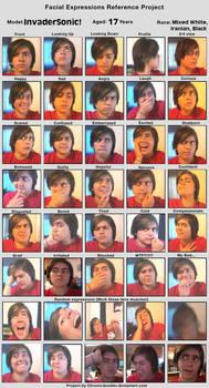 Facial Expressions Meme!