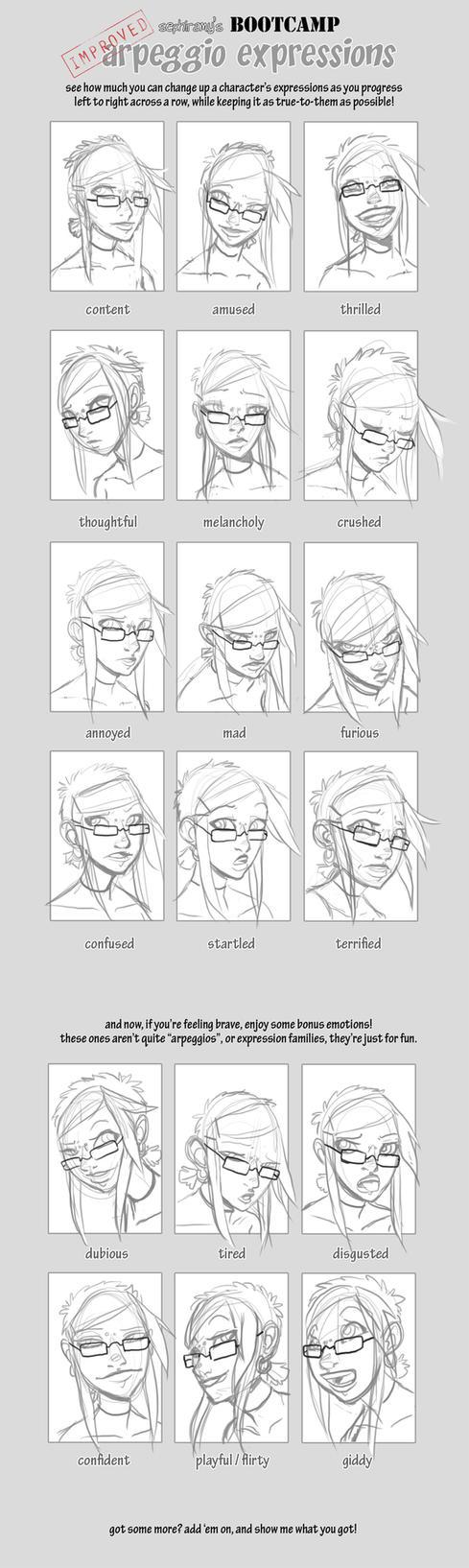 Expression Bootcamp by Ekuneshiel