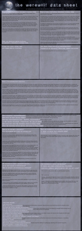 The Werewolf Data Sheet