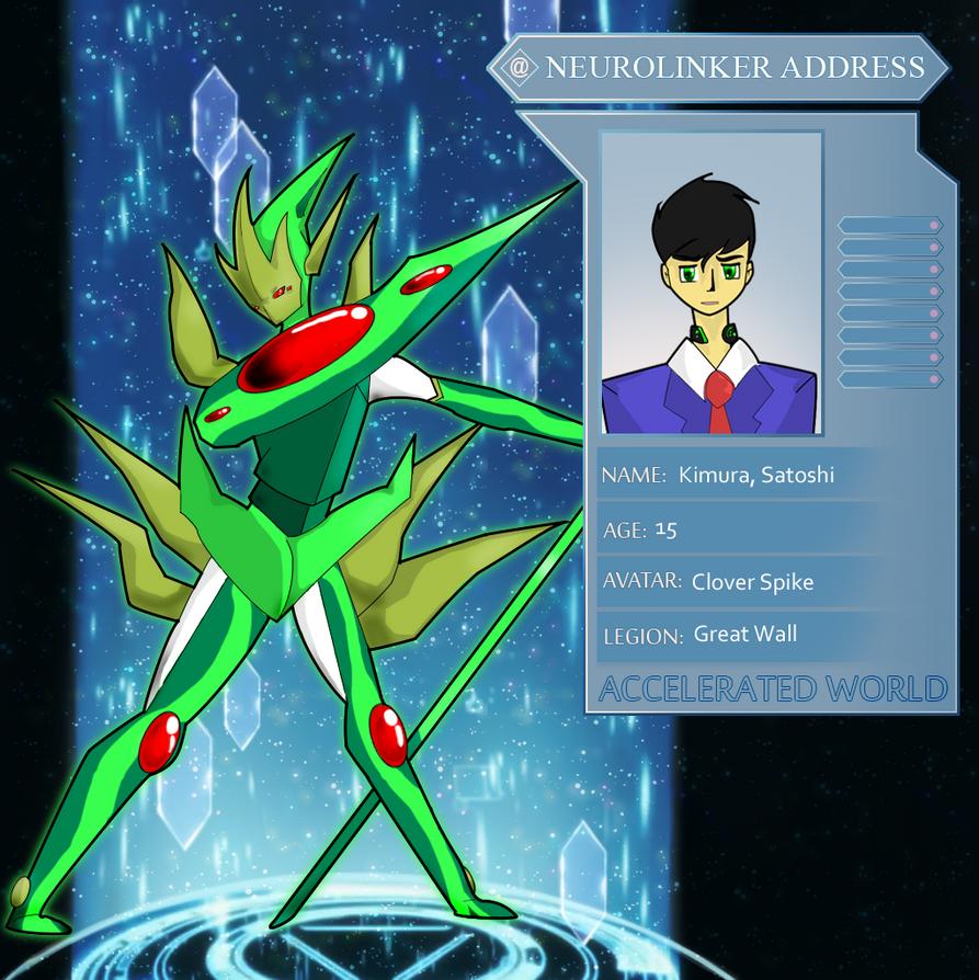 video game avatar maker