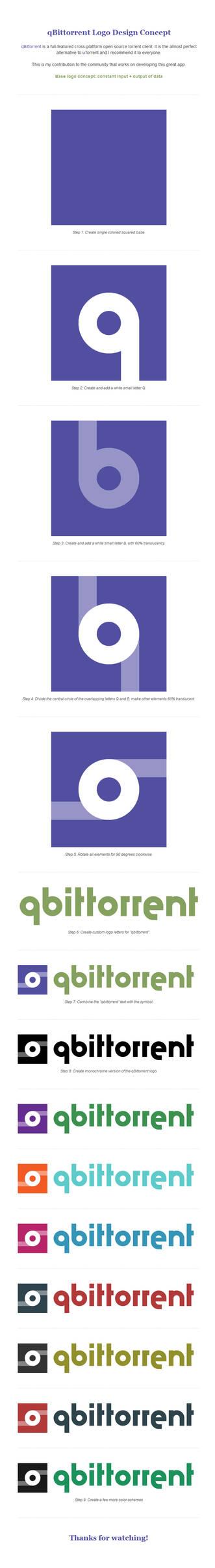 qBittorrent Logo Design Concept