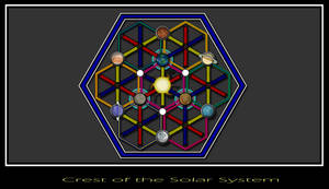 Crest of the Solar System