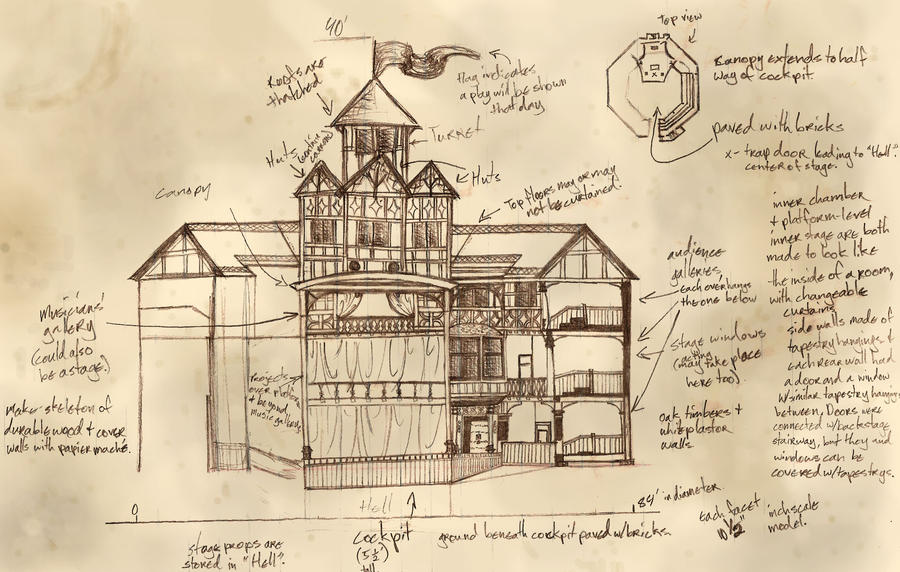 Shakespeares globe theatre by ja kitsu ryou on deviantart shakespeares globe theatre by malvernweather Image collections