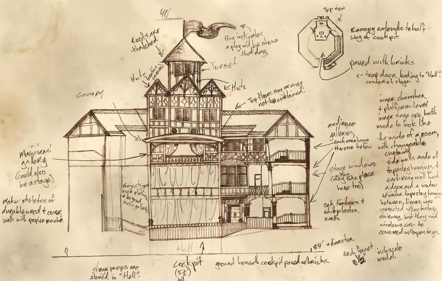 Shakespeare's Globe Theatre by Ja-Kitsu-Ryou