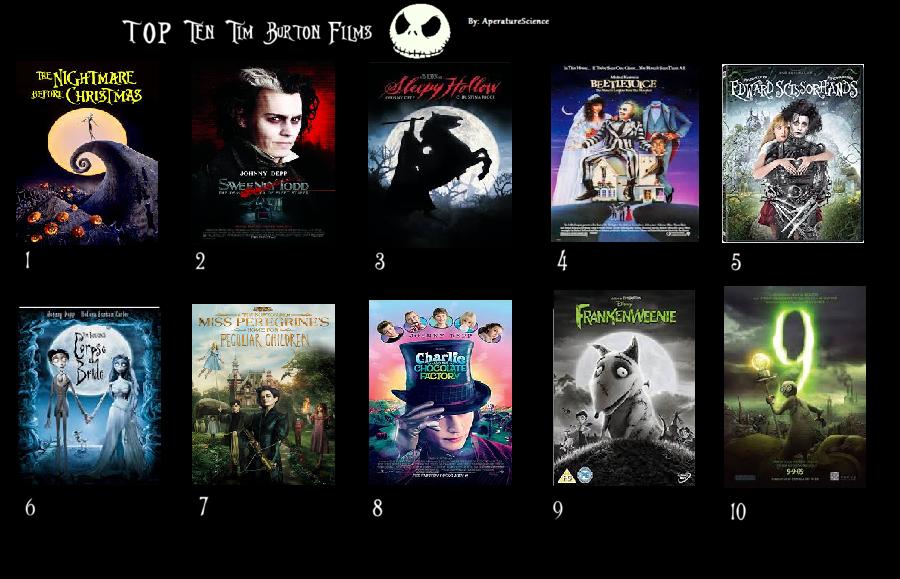 pánico Novelista Desviarse  My Favorite Tim Burton Movies by Detective88 on DeviantArt