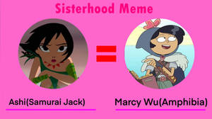 If Ashi and Marcy were Sisters