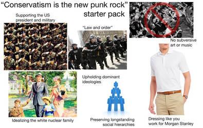 Conservatism= punk starter pack