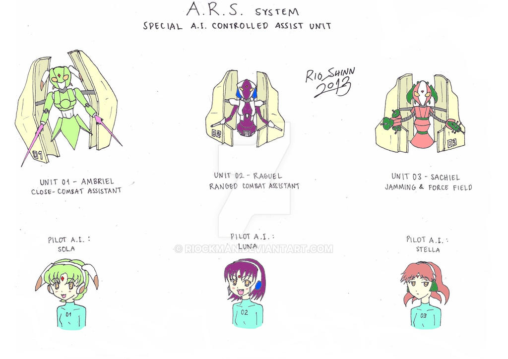 Sky Knight - ARS System design by riockman