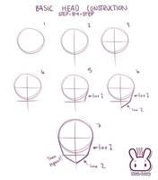Anime Head Tutorial by Steam-bunny
