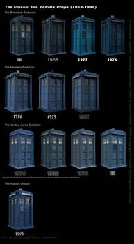 The Classic Era TARDIS Props (1963-1996)