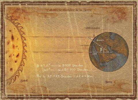 Moon - Calculate distance Moon/Earth - 02