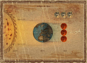 Moon - Calculate distance Moon/Earth - 03 by Eacone01