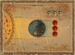 Moon - Calculate distance Moon/Earth - 03