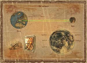 Moon - Calculate distance Moon/Earth - 04