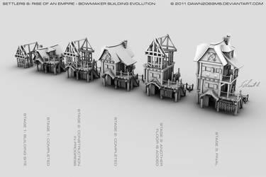 Settlers 6: Bowmaker Evolution