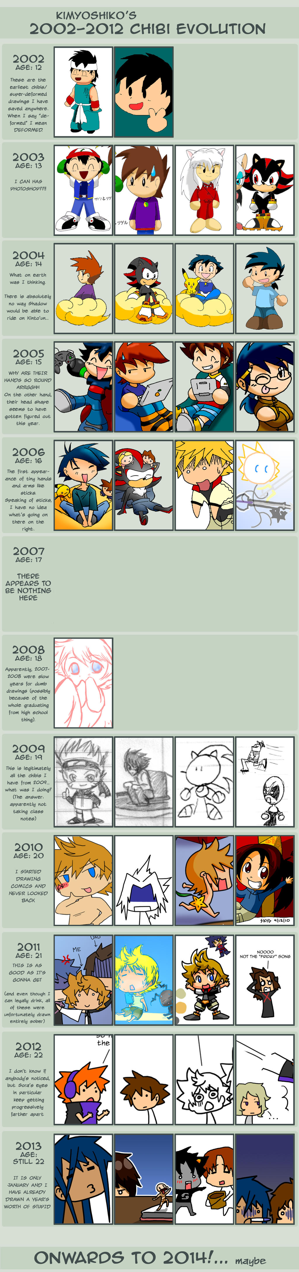 2002-13 Improvement Meme - Chibis by KimYoshiko