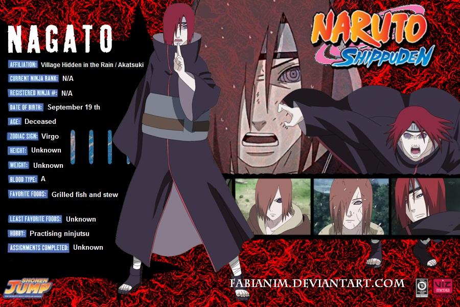 Naruto Shippuden Characters Bio Naruto Chatroom