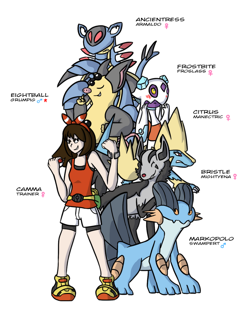 Alpha Sapphire team by Cammadolph