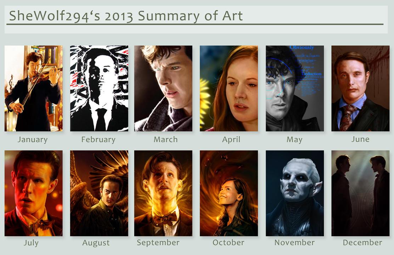 Summary 2013 by Arkarti