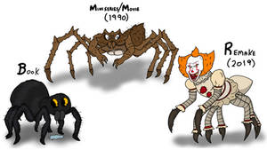 The many faces of the Pennywise spider form