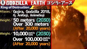 KAIJU STATS: Godzilla Earth