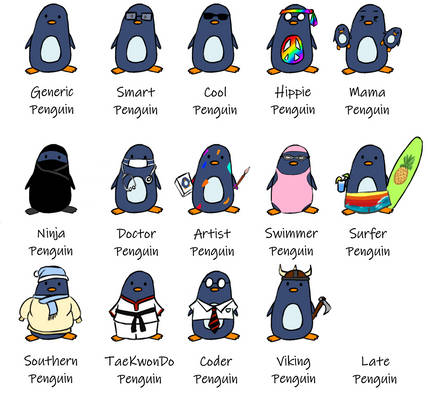 Types of Penguins!