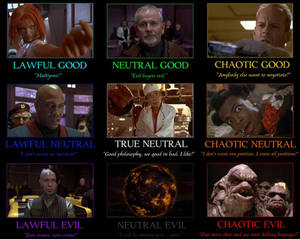 5th Element Alignment Chart - Quotes