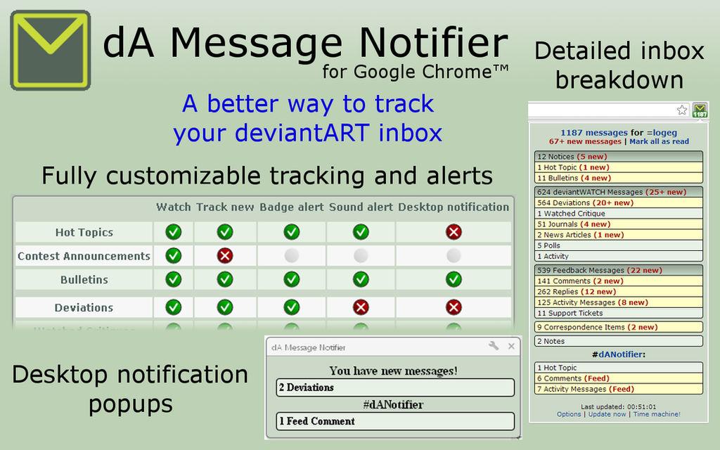 dA Message Notifier for Chrome [defunct]