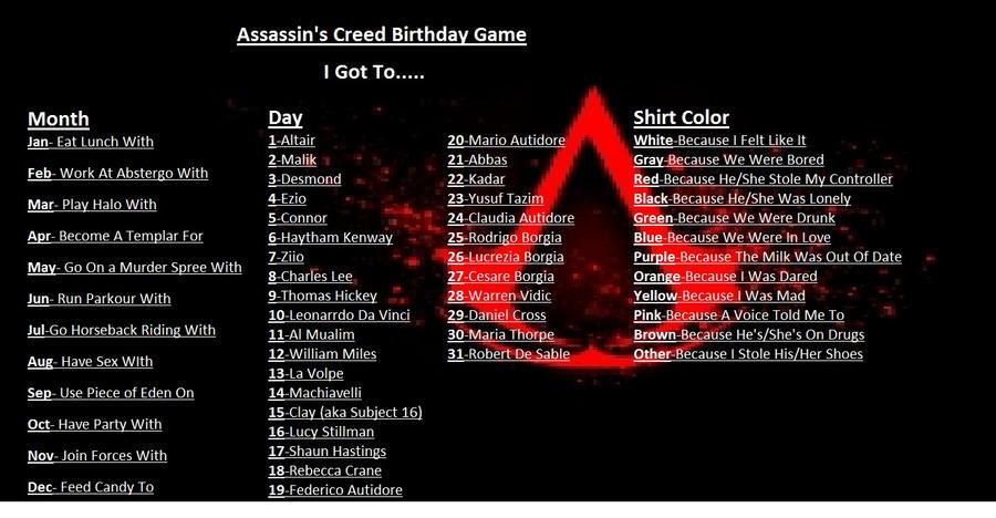 ac birthday game by lunagirl117 on deviantart