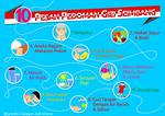 10 Pesan Gizi Seimbang by CptODIX