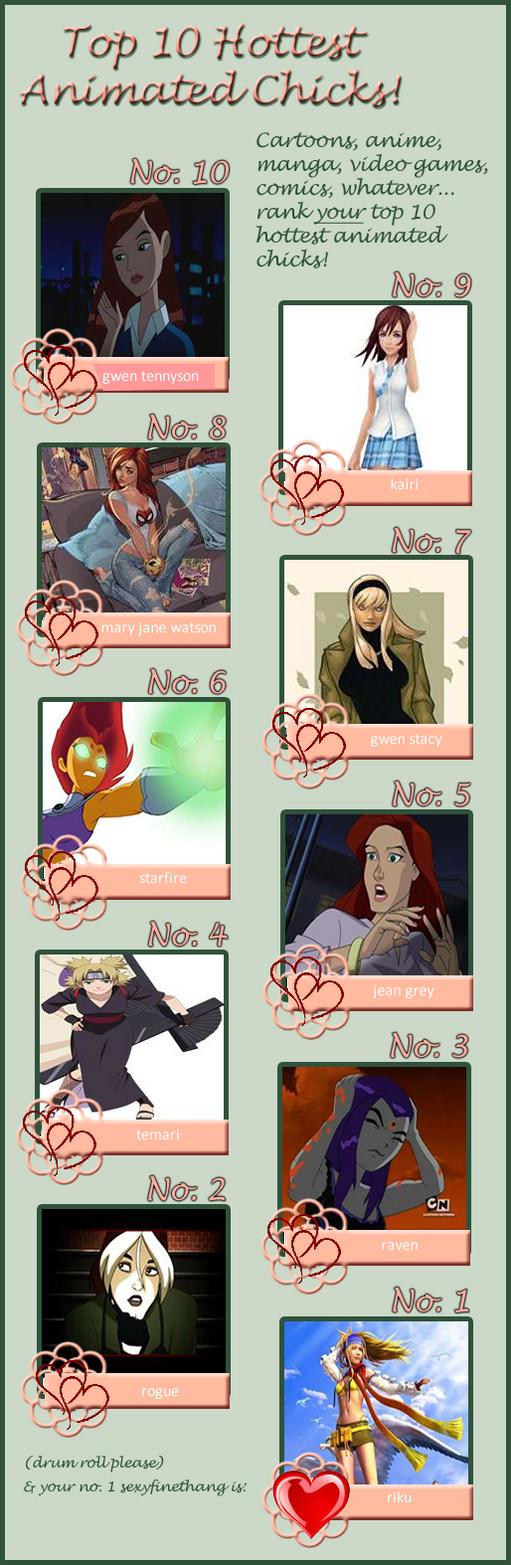 аниме топ 10 девушек: