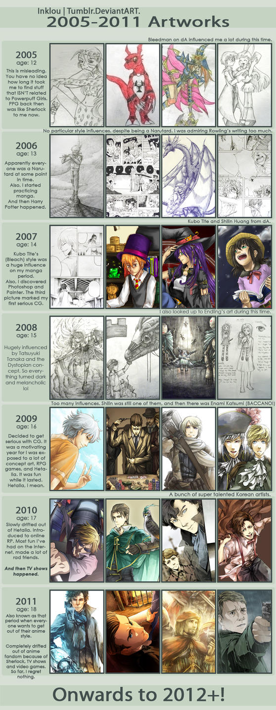 2005-2011 improvement meme by inklou