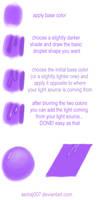 droplet tutorial by semaj007