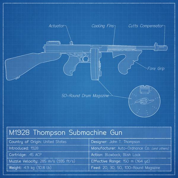 This Marine and his Thompson machine gun in 45 ACP was