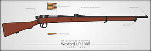 Wexford LR.1905 Bolt-Action Rifle