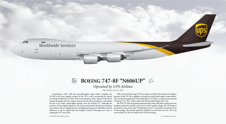 Boeing 747-8F 'N606UP' - UPS Airlines