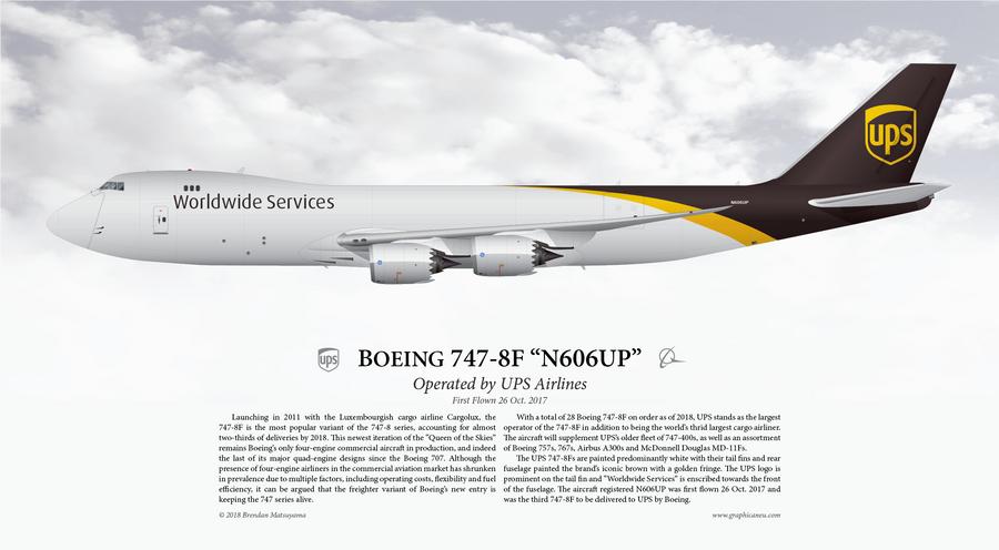 UPS modernisiert die Cockpits seiner A300-600-Flotte - Aerobuzz.de   496x900