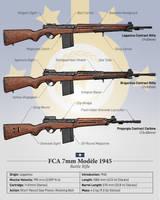 FCA 7mm Modele 1945 - Legantine Battle Rifle