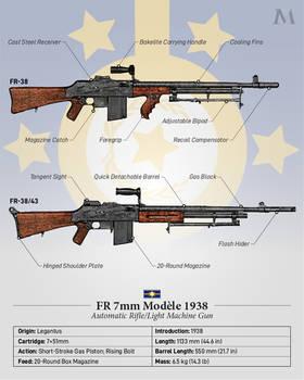 FR 7mm Modele 1938 - Legantine Automatic Rifle