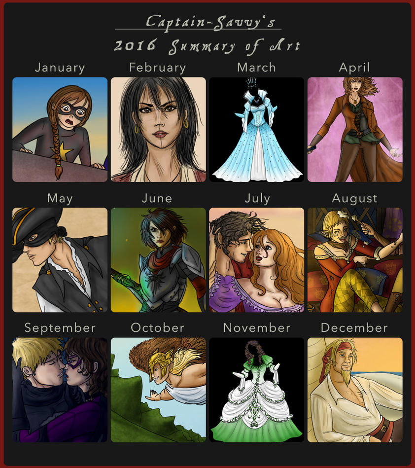 Summary of Art 2016 by Captain-Savvy