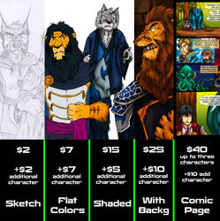 Commissions prices updated [19th June 2019]