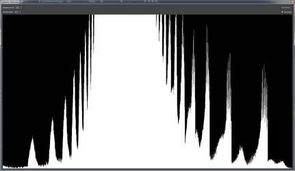 Lyapunov spectrum analysis by lyc