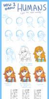 How I draw humans by Looji