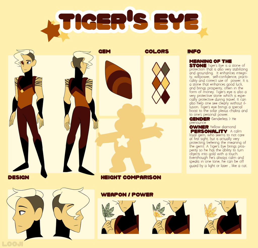 Fanmade Gem - Tiger's eye ref by Looji