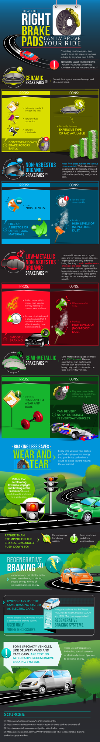 Right Brakers - Infographic by SE7ENART