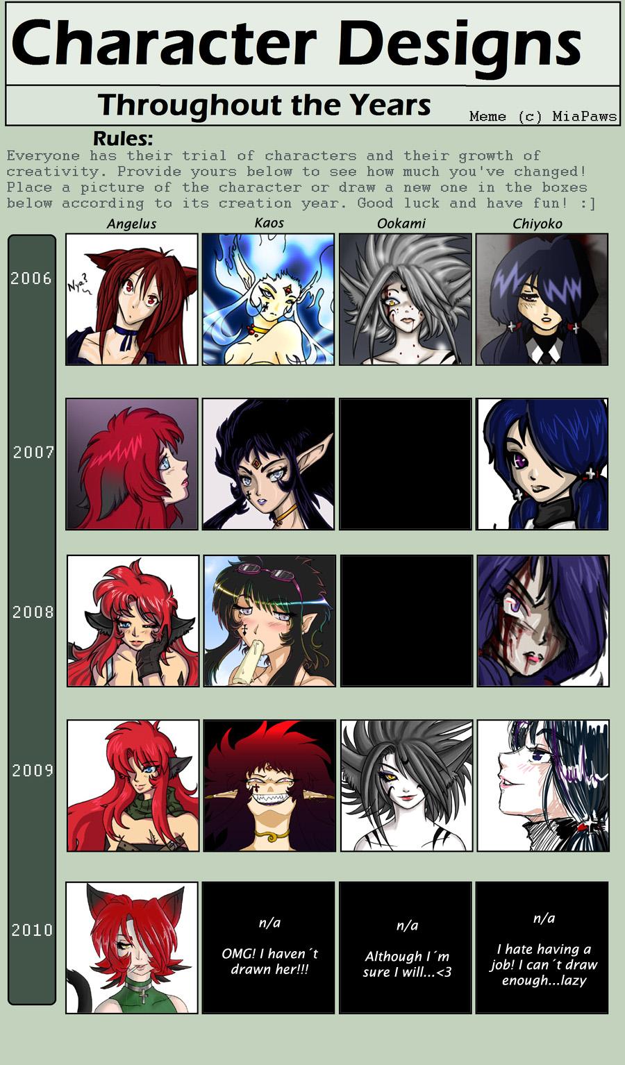 Character Design Meme : Character design meme by crimsonravendesign on deviantart