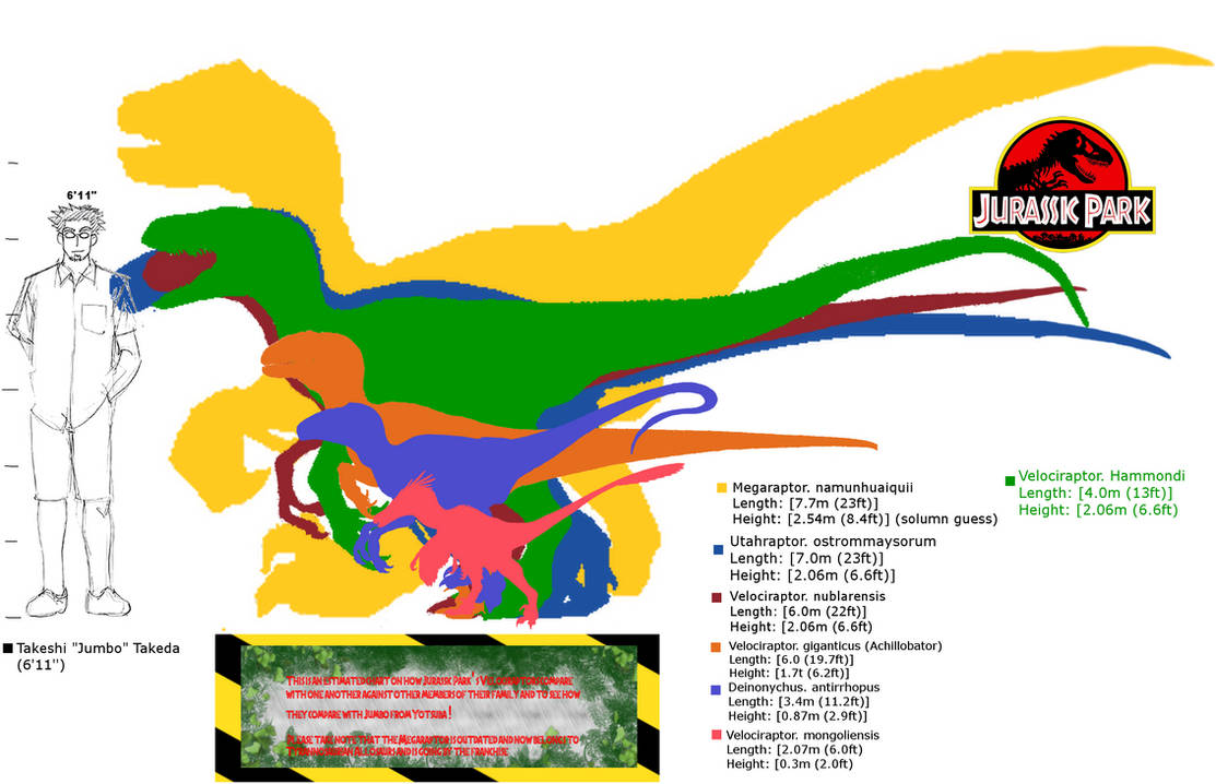 Jurassic Park Raptor Height chart by Asuma17 on DeviantArt
